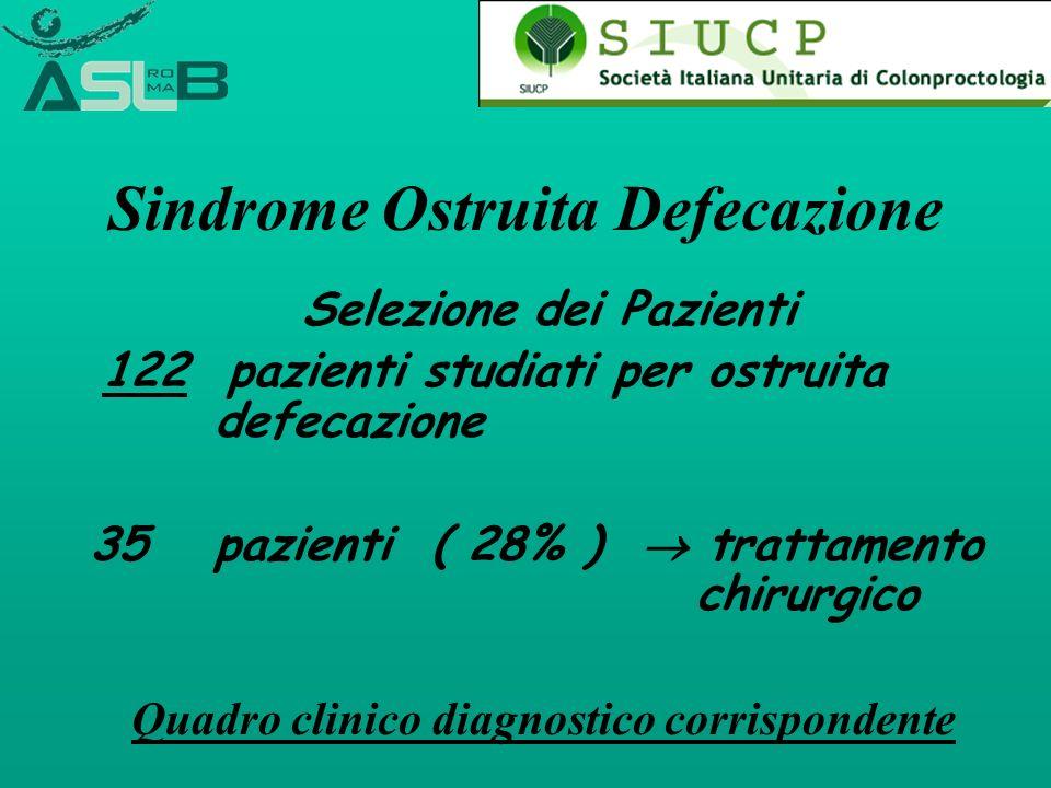 Sindrome Ostruita Defecazione Selezione dei Pazienti 122 pazienti studiati per ostruita defecazione 35 pazienti ( 28% ) trattamento chirurgico Quadro