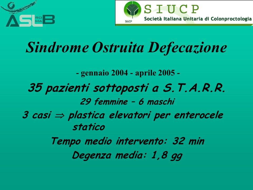 Sindrome Ostruita Defecazione - gennaio 2004 - aprile 2005 - 35 pazienti sottoposti a S.T.A.R.R. 29 femmine – 6 maschi 3 casi plastica elevatori per e