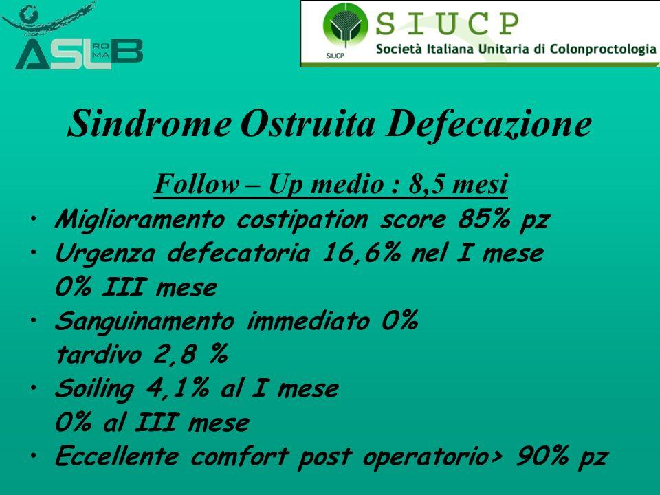 Sindrome Ostruita Defecazione Follow – Up medio : 8,5 mesi Miglioramento costipation score 85% pz Urgenza defecatoria 16,6% nel I mese 0% III mese San