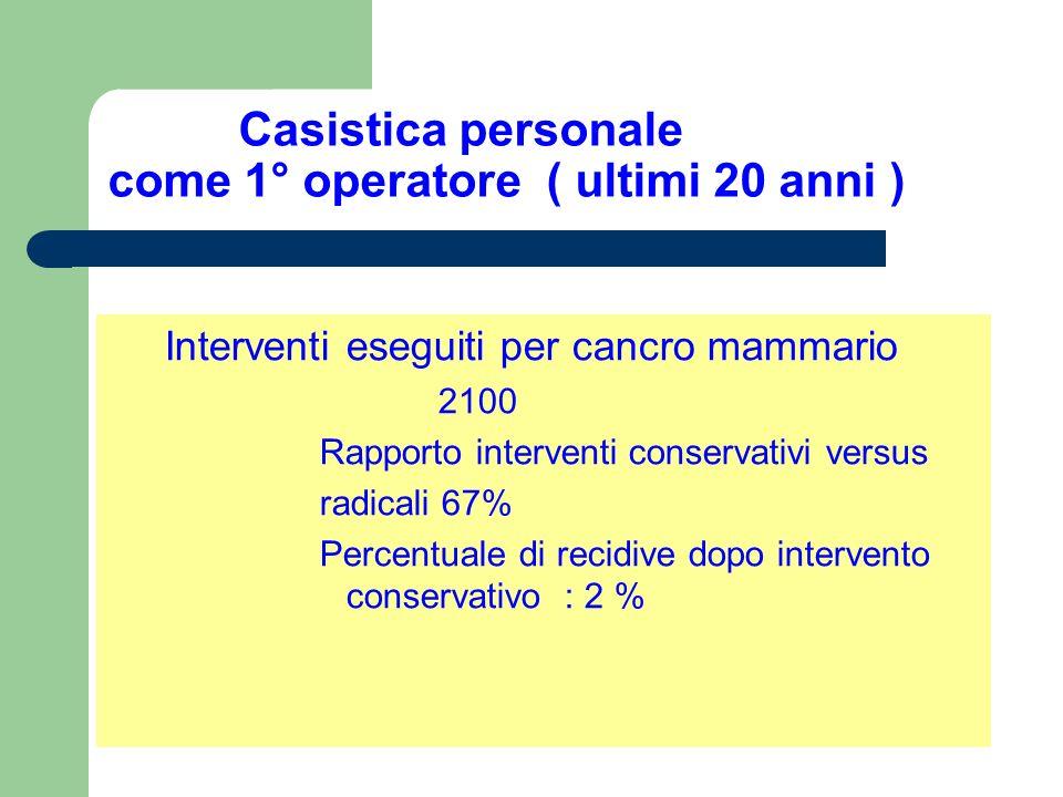 Casistica personale come 1° operatore ( ultimi 20 anni ) Interventi eseguiti per cancro mammario 2100 Rapporto interventi conservativi versus radicali