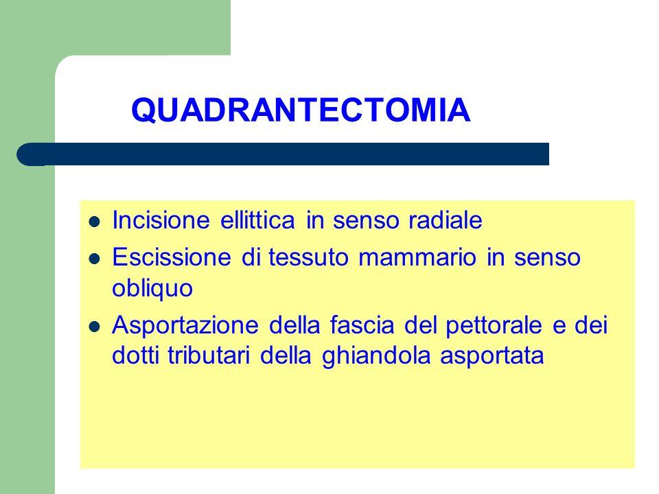 QUADRANTECTOMIA Incisione ellittica in senso radiale Escissione di tessuto mammario in senso obliquo Asportazione della fascia del pettorale e dei dot