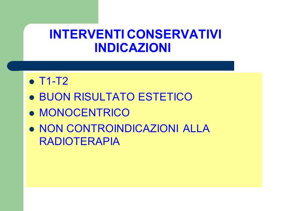 INTERVENTI CONSERVATIVI INDICAZIONI T1-T2 BUON RISULTATO ESTETICO MONOCENTRICO NON CONTROINDICAZIONI ALLA RADIOTERAPIA