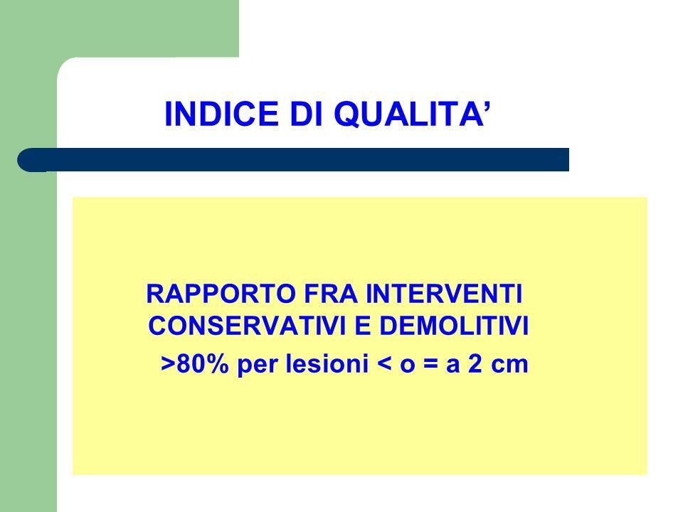 INDICE DI QUALITA RAPPORTO FRA INTERVENTI CONSERVATIVI E DEMOLITIVI >80% per lesioni < o = a 2 cm