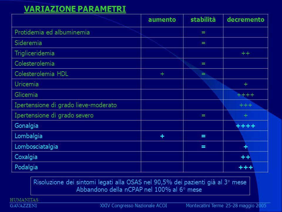 aumentostabilitàdecremento Protidemia ed albuminemia= Sideremia= Trigliceridemia++ Colesterolemia= Colesterolemia HDL+= Uricemia+ Glicemia++++ Iperten