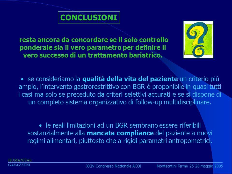 XXIV Congresso Nazionale ACOI Montecatini Terme 25-28 maggio 2005 HUMANITAS GAVAZZENI CONCLUSIONI se consideriamo la qualità della vita del paziente u