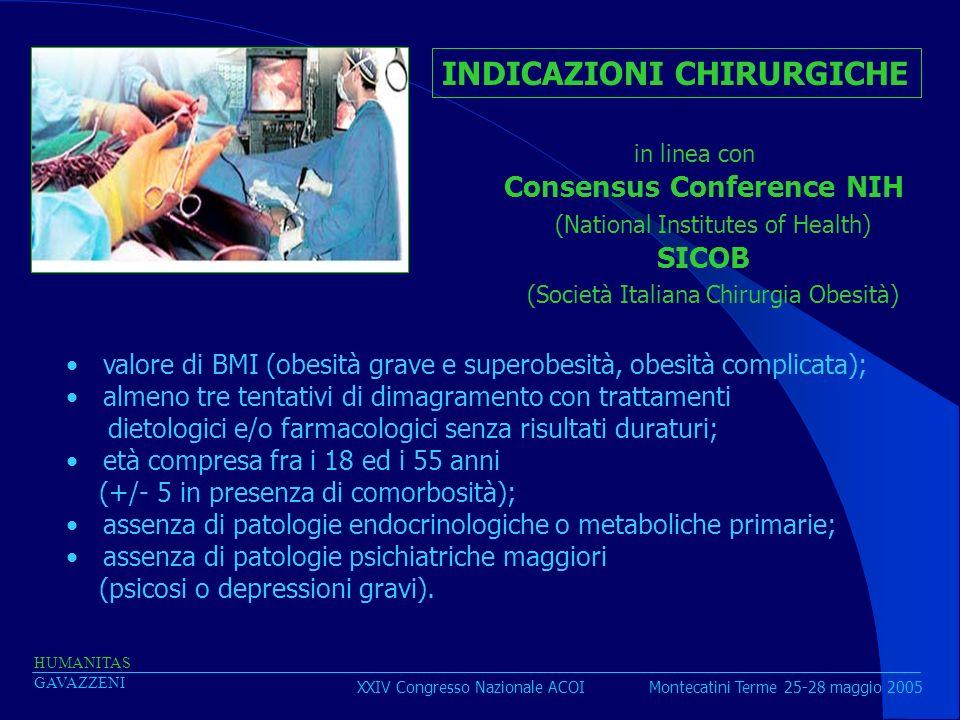 XXIV Congresso Nazionale ACOI Montecatini Terme 25-28 maggio 2005 HUMANITAS GAVAZZENI INDICAZIONI CHIRURGICHE valore di BMI (obesità grave e superobes