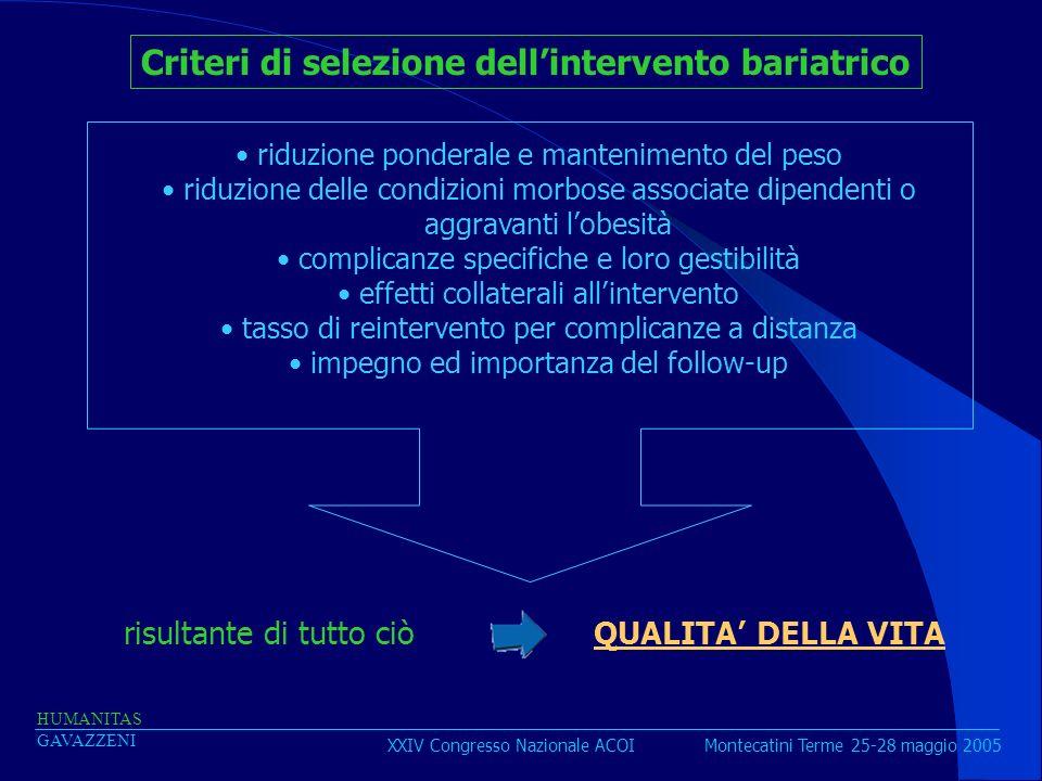 XXIV Congresso Nazionale ACOI Montecatini Terme 25-28 maggio 2005 HUMANITAS GAVAZZENI Criteri di selezione dellintervento bariatrico riduzione pondera