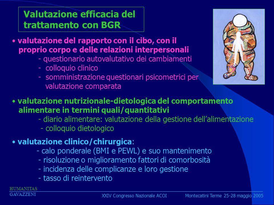 XXIV Congresso Nazionale ACOI Montecatini Terme 25-28 maggio 2005 HUMANITAS GAVAZZENI Valutazione efficacia del trattamento con BGR valutazione del ra