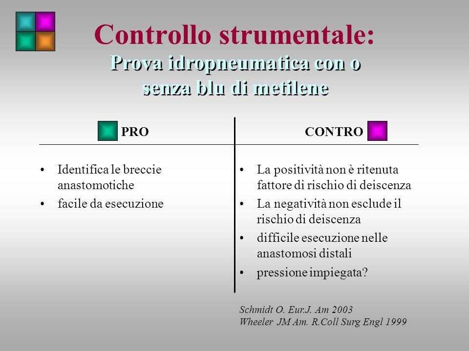 Controllo strumentale: PRO Identifica le breccie anastomotiche facile da esecuzione Prova idropneumatica con o senza blu di metilene CONTRO La positiv