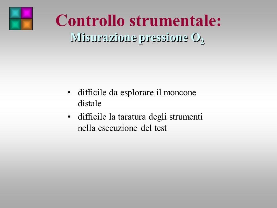 Controllo strumentale: Misurazione pressione O 2 difficile da esplorare il moncone distale difficile la taratura degli strumenti nella esecuzione del test