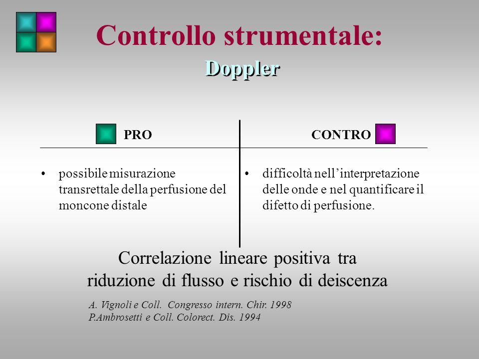 Controllo strumentale: PRO possibile misurazione transrettale della perfusione del moncone distale Doppler CONTRO difficoltà nellinterpretazione delle onde e nel quantificare il difetto di perfusione.