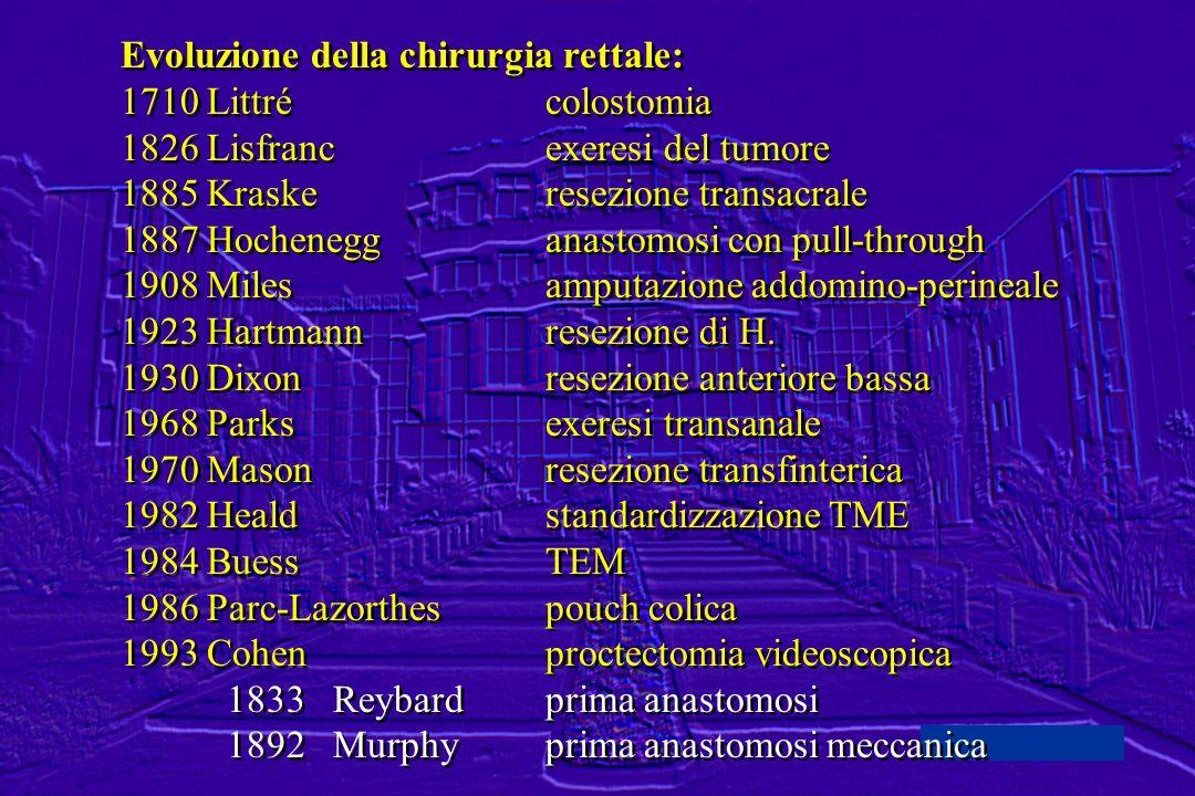 Evoluzione della chirurgia rettale: 1710 Littrécolostomia 1826 Lisfrancexeresi del tumore 1885 Kraskeresezione transacrale 1887 Hochenegganastomosi co
