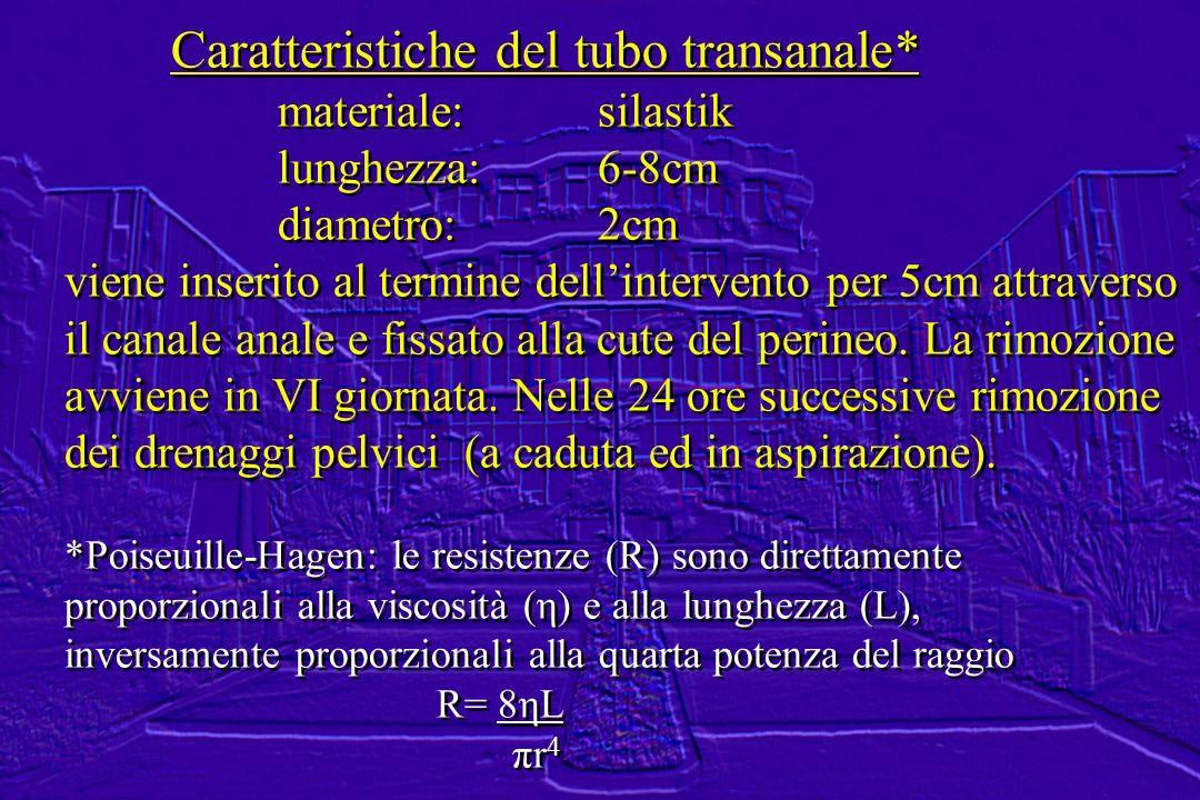 Caratteristiche del tubo transanale* materiale: silastik lunghezza:6-8cm diametro:2cm viene inserito al termine dellintervento per 5cm attraverso il c