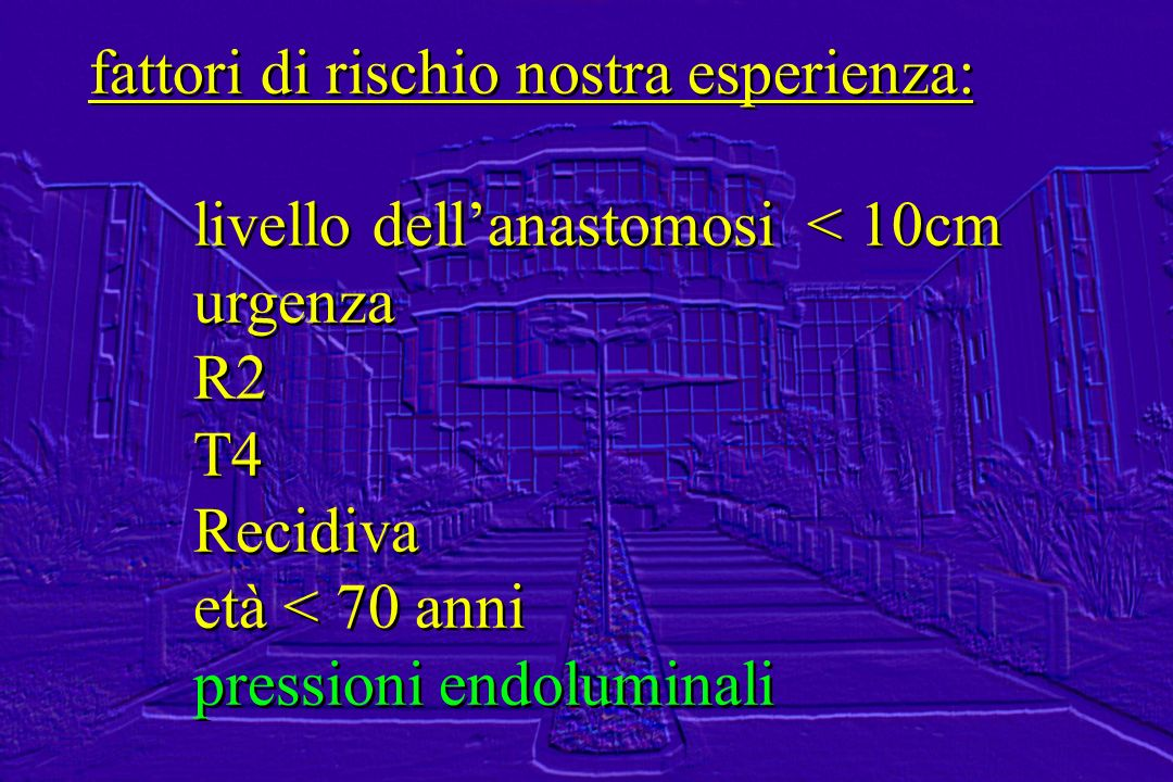 fattori di rischio nostra esperienza: livello dellanastomosi < 10cm urgenza R2 T4 Recidiva età < 70 anni pressioni endoluminali fattori di rischio nos