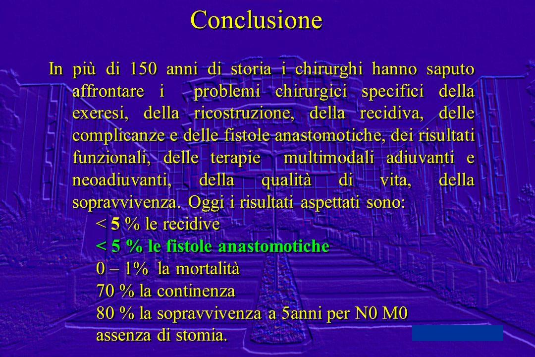 Conclusione In più di 150 anni di storia i chirurghi hanno saputo affrontare i problemi chirurgici specifici della exeresi, della ricostruzione, della