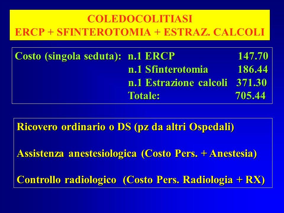 COLEDOCOLITIASI ERCP + SFINTEROTOMIA + ESTRAZ. CALCOLI Costo (singola seduta): n.1 ERCP 147.70 n.1 Sfinterotomia 186.44 n.1 Sfinterotomia 186.44 n.1 E