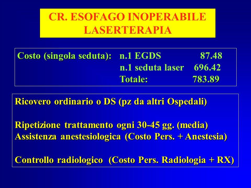 CR. ESOFAGO INOPERABILE LASERTERAPIA Costo (singola seduta): Costo (singola seduta): n.1 EGDS 87.48 n.1 seduta laser 696.42 Totale: 783.89 Ricovero or