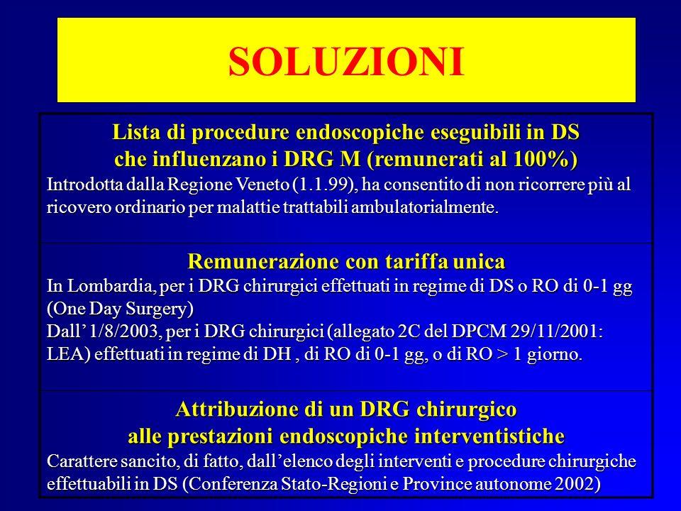SOLUZIONI Lista di procedure endoscopiche eseguibili in DS che influenzano i DRG M (remunerati al 100%) Introdotta dalla Regione Veneto (1.1.99), ha c