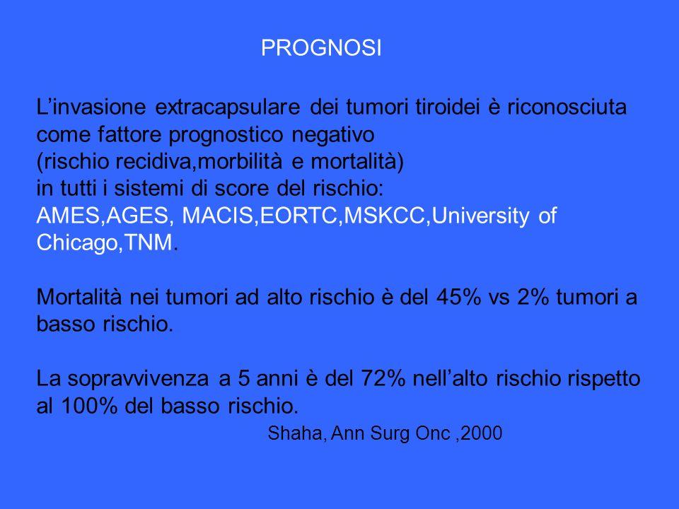 Linvasione extracapsulare dei tumori tiroidei è riconosciuta come fattore prognostico negativo (rischio recidiva,morbilità e mortalità) in tutti i sis
