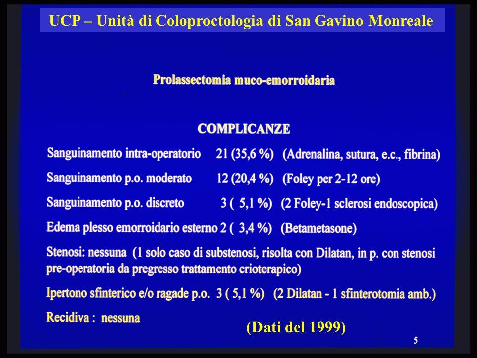 (Dati del 1999) UCP – Unità di Coloproctologia di San Gavino Monreale