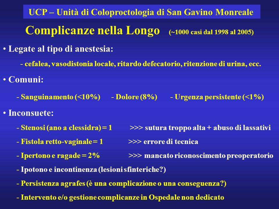 Complicanze nella Longo (~1000 casi dal 1998 al 2005) Legate al tipo di anestesia: - cefalea, vasodistonia locale, ritardo defecatorio, ritenzione di