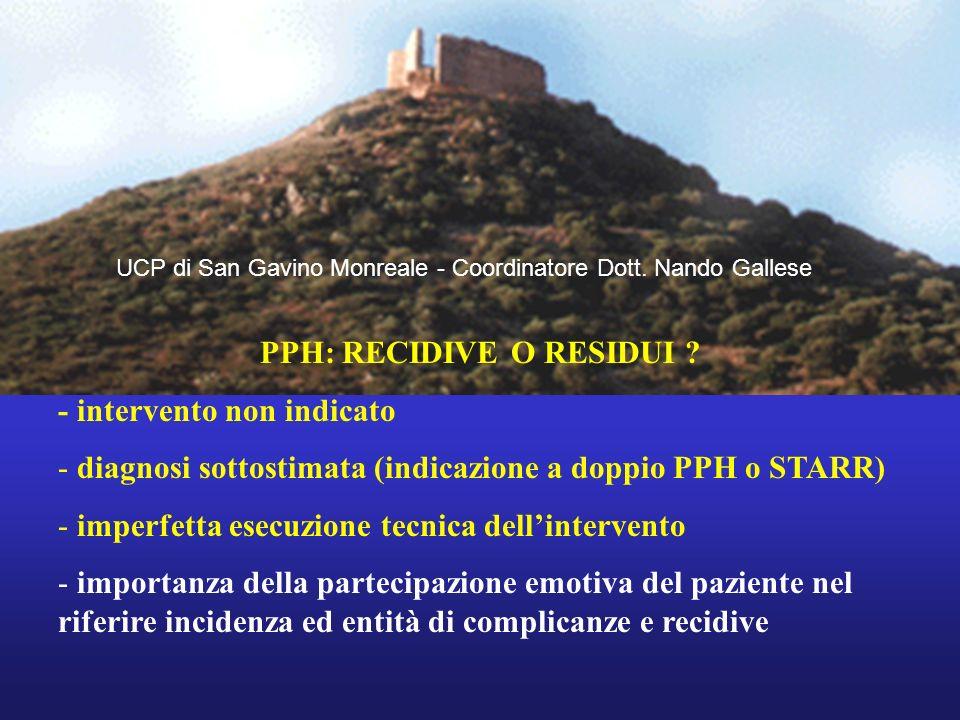 PPH: RECIDIVE O RESIDUI ? - intervento non indicato - diagnosi sottostimata (indicazione a doppio PPH o STARR) - imperfetta esecuzione tecnica dellint