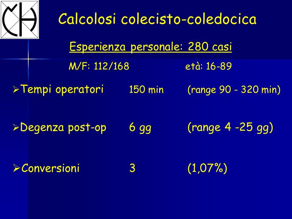 Calcolosi colecisto-coledocica Esperienza personale: 280 casi Tempi operatori 150 min (range 90 - 320 min) Degenza post-op 6 gg(range 4 -25 gg) Conversioni3 (1,07%) M/F: 112/168età: 16-89