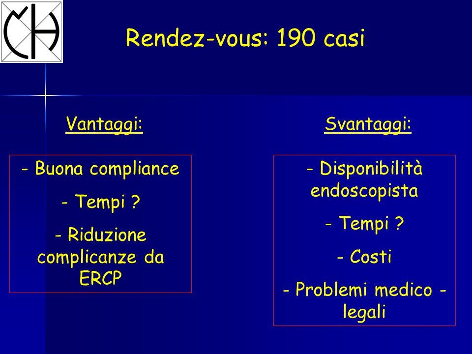 Vantaggi: - Buona compliance - Tempi .