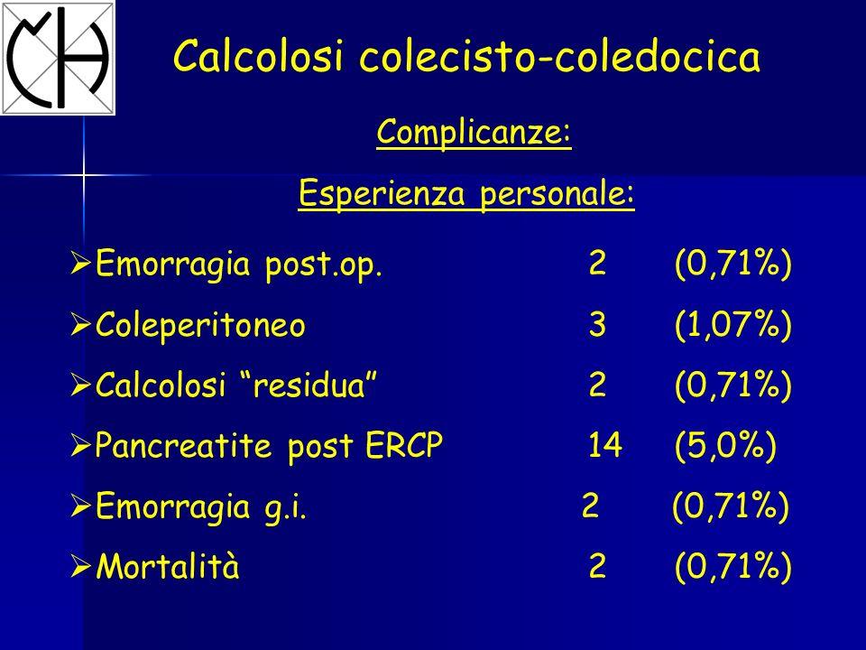 Emorragia post.op.2(0,71%) Coleperitoneo3 (1,07%) Calcolosi residua2(0,71%) Pancreatite post ERCP14(5,0%) Emorragia g.i.