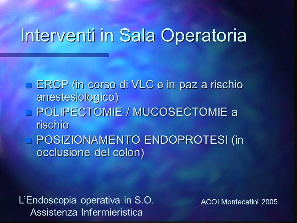 Interventi in Sala Operatoria ERCP (in corso di VLC e in paz a rischio anestesiologico) ERCP (in corso di VLC e in paz a rischio anestesiologico) POLI