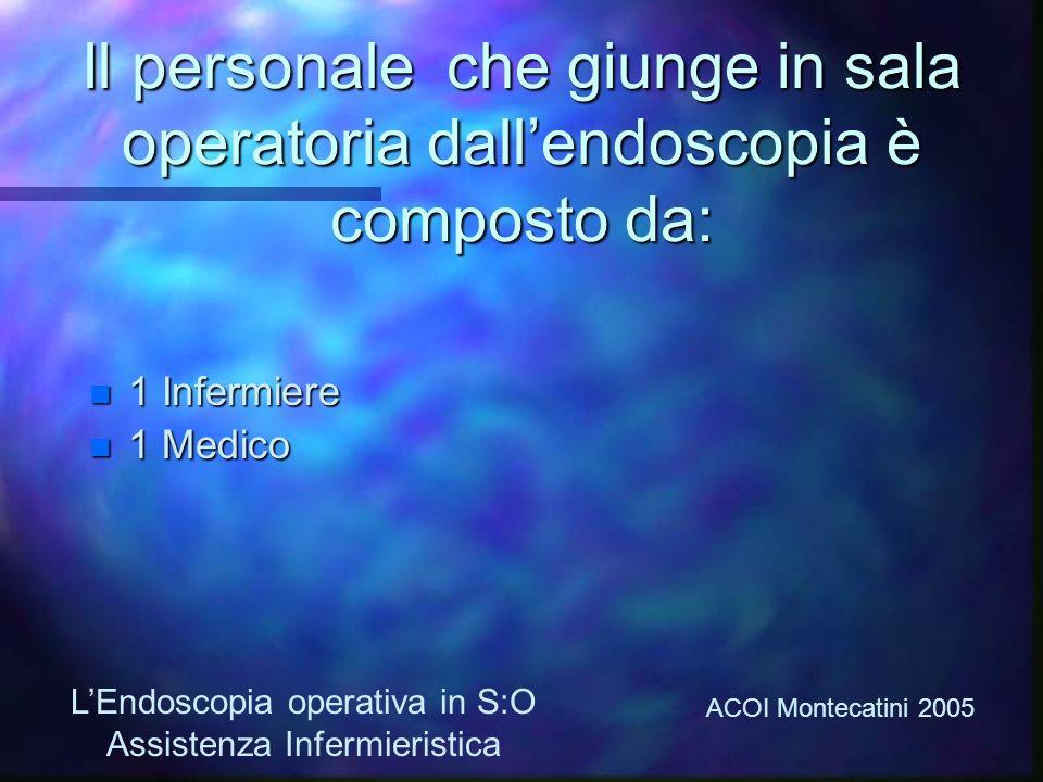 Il personale che giunge in sala operatoria dallendoscopia è composto da: 1 Infermiere 1 Infermiere 1 Medico 1 Medico ACOI Montecatini 2005 LEndoscopia