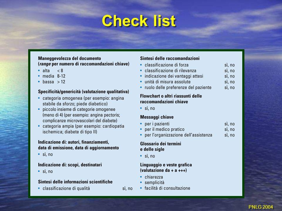Check list PNLG 2004
