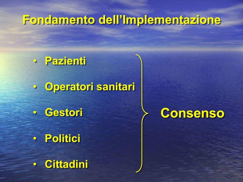 Fondamento dellImplementazione Pazienti Operatori sanitari Gestori Politici Cittadini Pazienti Operatori sanitari Gestori Politici Cittadini Consenso