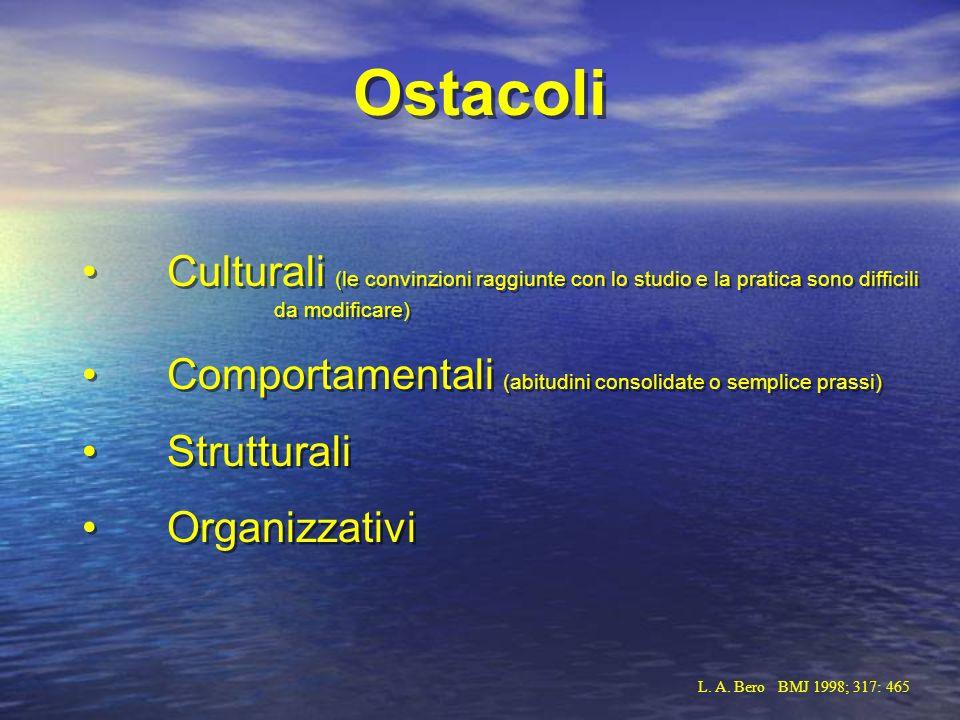 Ostacoli Culturali (le convinzioni raggiunte con lo studio e la pratica sono difficili da modificare) Comportamentali (abitudini consolidate o semplic