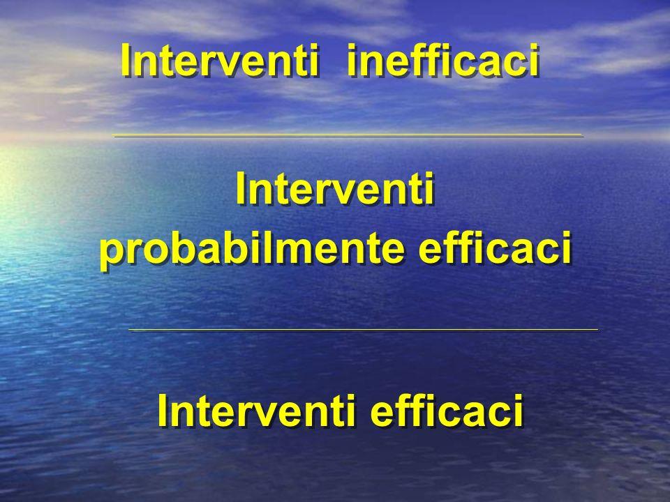 Interventi efficaci Interventi probabilmente efficaci Interventi inefficaci