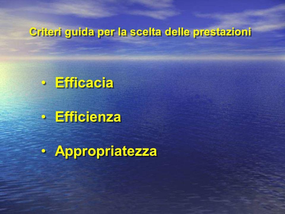 Efficacia Efficienza Appropriatezza Efficacia Efficienza Appropriatezza Criteri guida per la scelta delle prestazioni