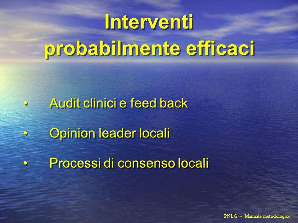 Interventi probabilmente efficaci Audit clinici e feed back Opinion leader locali Processi di consenso locali Audit clinici e feed back Opinion leader locali Processi di consenso locali PNLG – Manuale metodologico