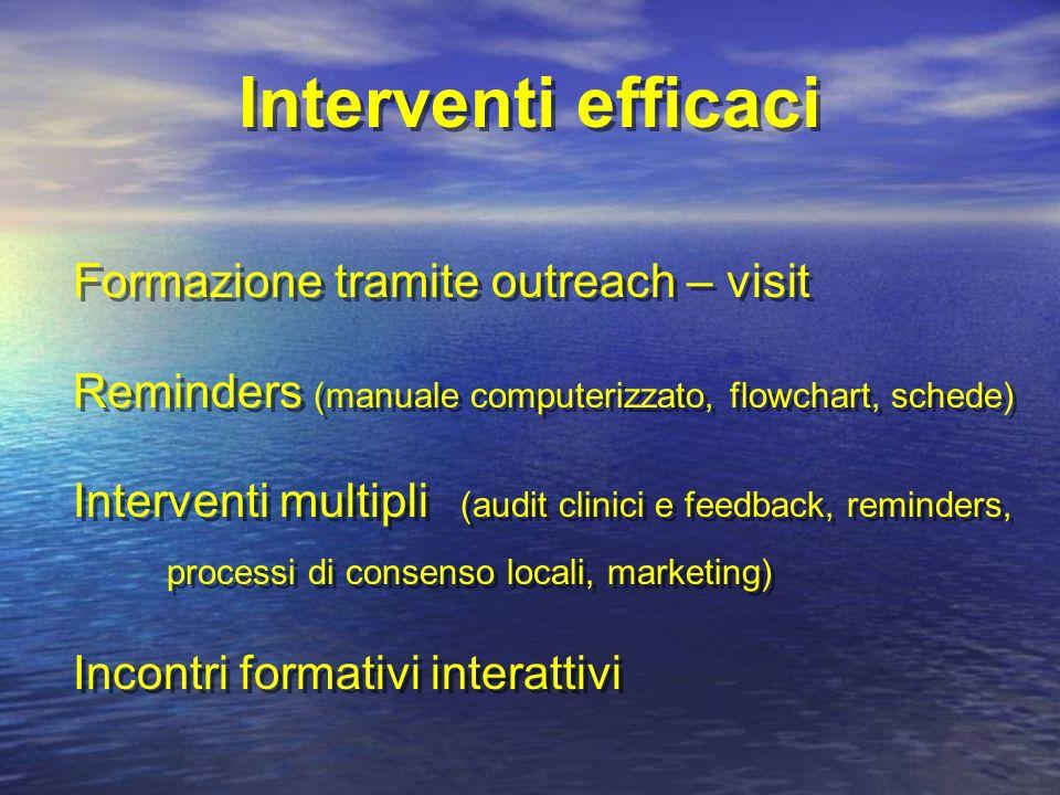 Interventi efficaci Formazione tramite outreach – visit Reminders (manuale computerizzato, flowchart, schede) Interventi multipli (audit clinici e fee