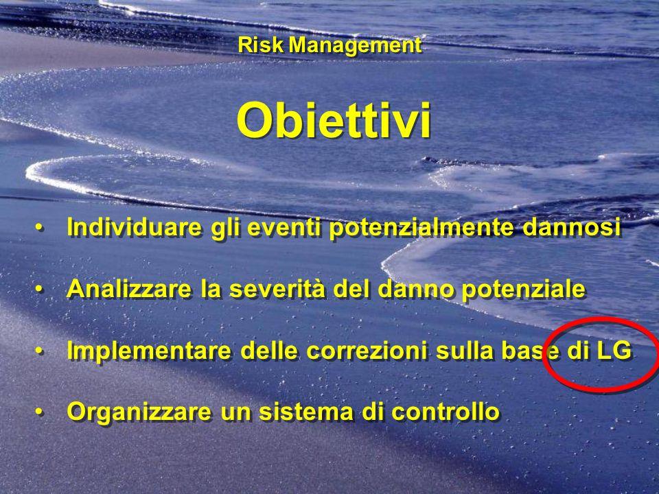 Risk Management Obiettivi Risk Management Obiettivi Individuare gli eventi potenzialmente dannosi Analizzare la severità del danno potenziale Implemen