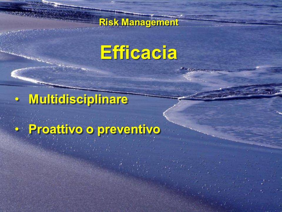 Risk Management Efficacia Risk Management Efficacia Multidisciplinare Proattivo o preventivo Multidisciplinare Proattivo o preventivo