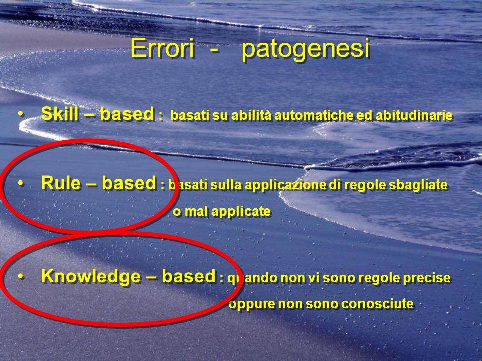 Errori - patogenesi Skill – based : basati su abilità automatiche ed abitudinarie Rule – based : basati sulla applicazione di regole sbagliate o mal a