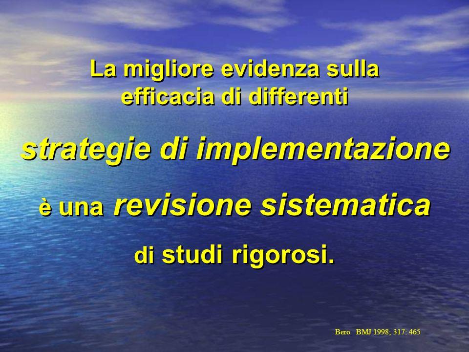 La migliore evidenza sulla efficacia di differenti strategie di implementazione è una revisione sistematica di studi rigorosi. La migliore evidenza su