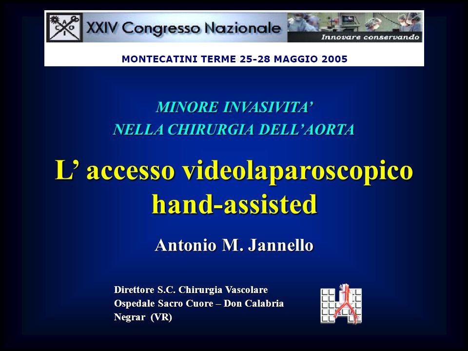 MINORE INVASIVITA NELLA CHIRURGIA DELLAORTA L accesso videolaparoscopico hand-assisted Direttore S.C.