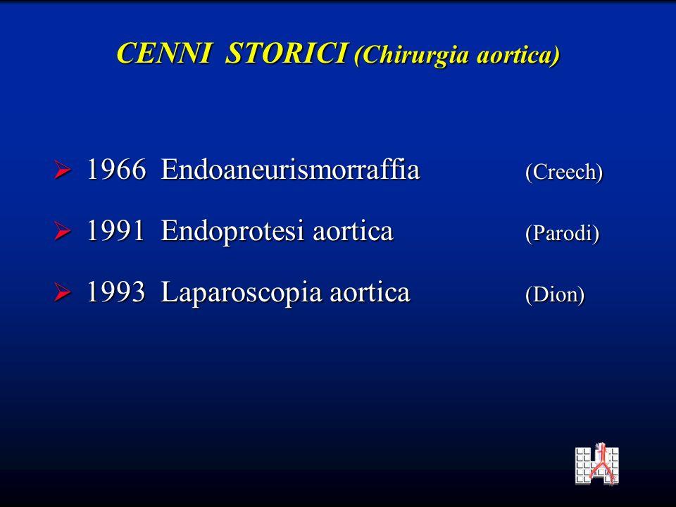 CENNI STORICI (Chirurgia aortica) 1966 Endoaneurismorraffia (Creech) 1966 Endoaneurismorraffia (Creech) 1991 Endoprotesi aortica (Parodi) 1991 Endoprotesi aortica (Parodi) 1993 Laparoscopia aortica (Dion) 1993 Laparoscopia aortica (Dion)