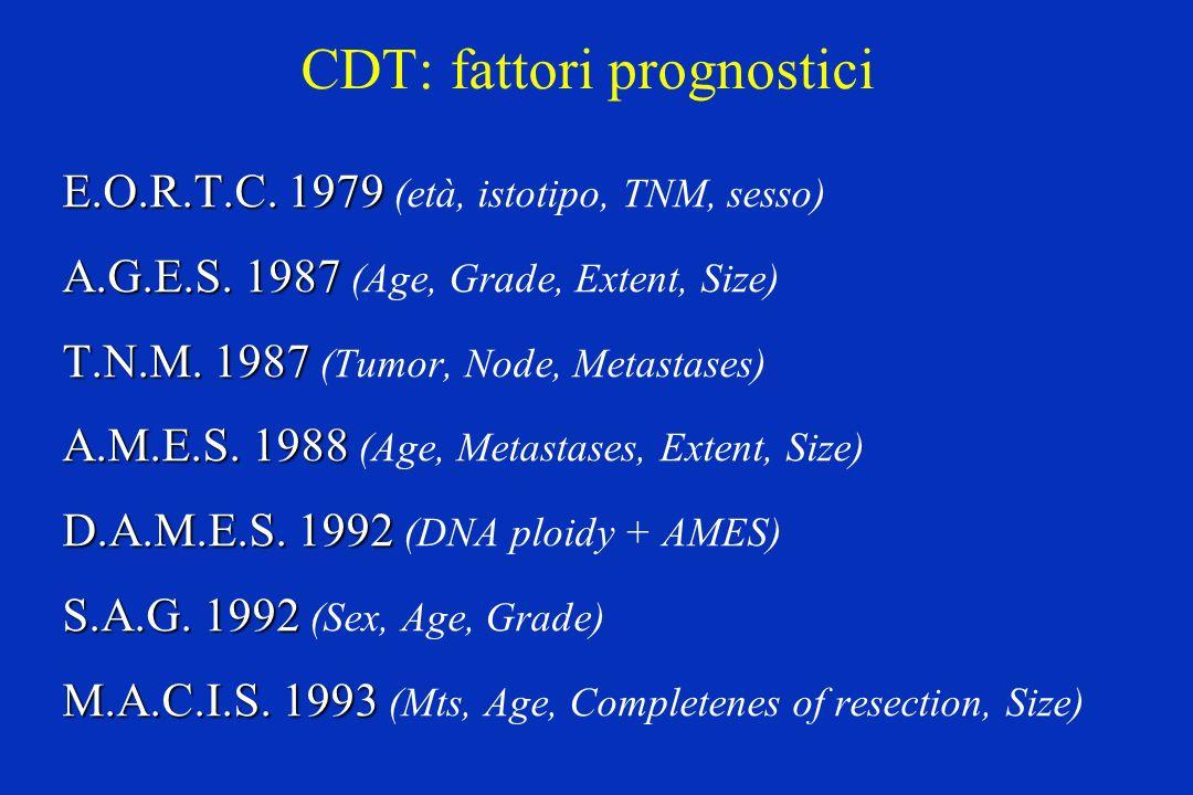 CDT: fattori prognostici E.O.R.T.C. 1979 E.O.R.T.C. 1979 (età, istotipo, TNM, sesso) A.G.E.S. 1987 A.G.E.S. 1987 (Age, Grade, Extent, Size) T.N.M. 198