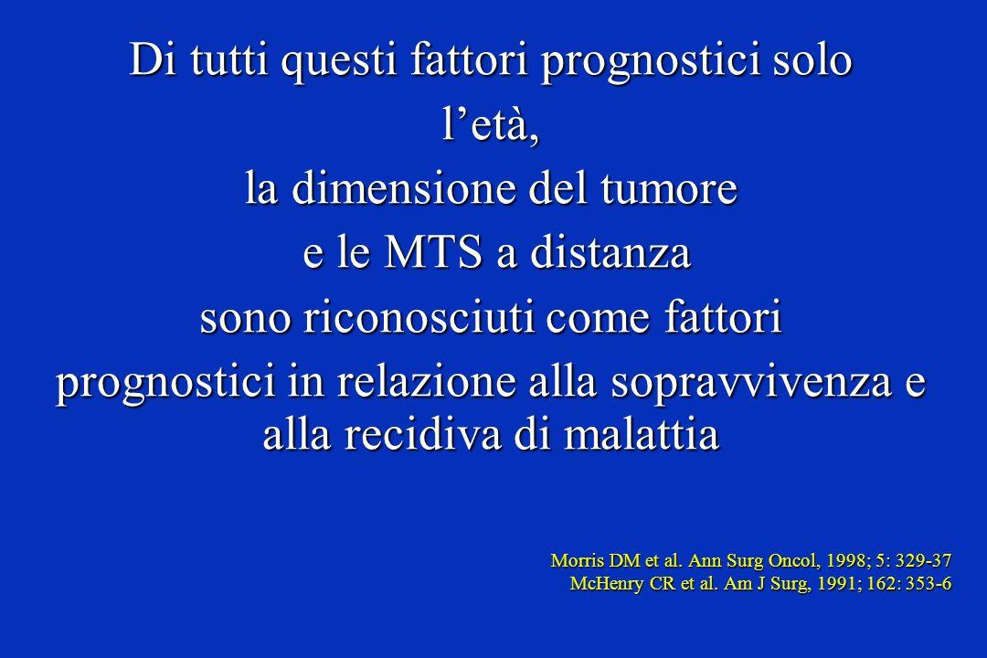 Di tutti questi fattori prognostici solo letà, la dimensione del tumore e le MTS a distanza e le MTS a distanza sono riconosciuti come fattori prognos