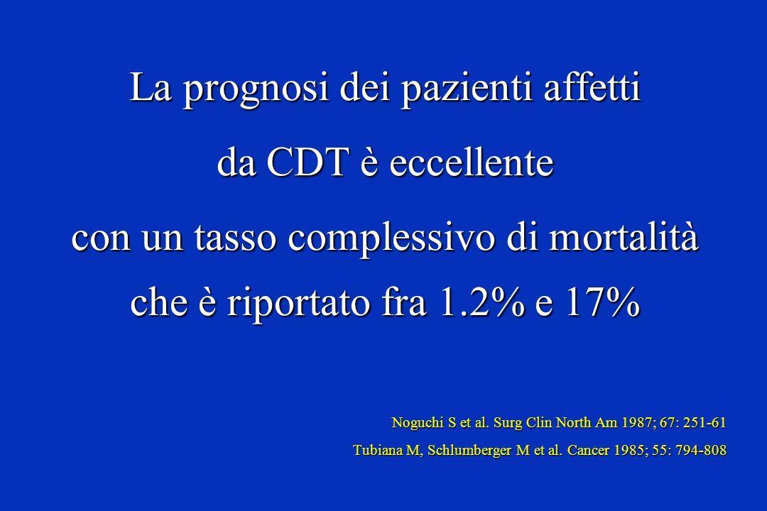 La prognosi dei pazienti affetti da CDT è eccellente con un tasso complessivo di mortalità che è riportato fra 1.2% e 17% Noguchi S et al. Surg Clin N