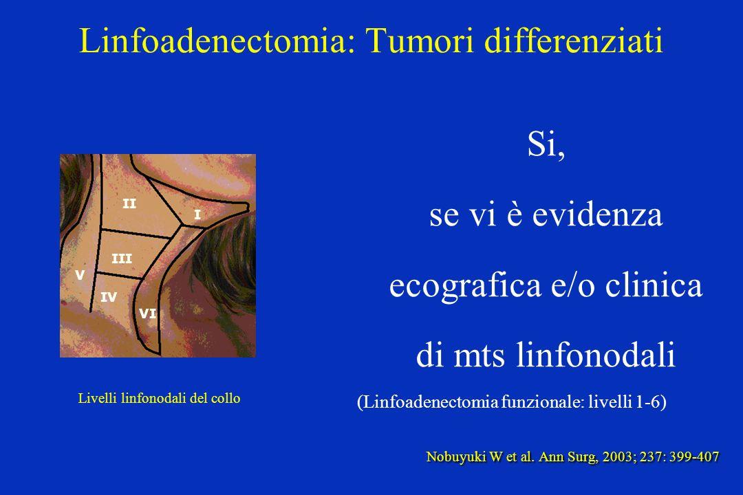 Linfoadenectomia: Tumori differenziati Si, se vi è evidenza ecografica e/o clinica di mts linfonodali (Linfoadenectomia funzionale: livelli 1-6) Nobuy