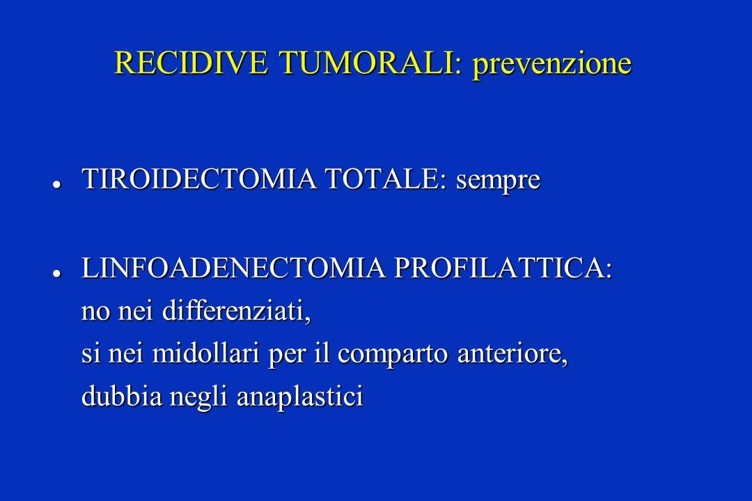 RECIDIVE TUMORALI: prevenzione l TIROIDECTOMIA TOTALE: sempre l LINFOADENECTOMIA PROFILATTICA: no nei differenziati, si nei midollari per il comparto