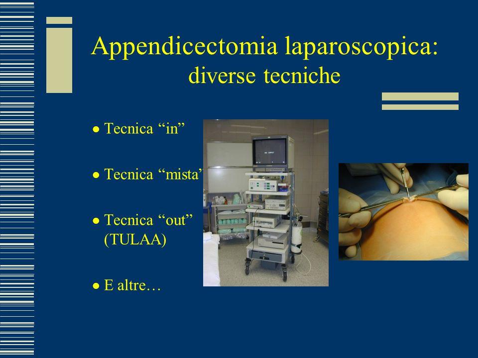 Gen.1998-Dic.2004 246 appendicectomie laparoscopiche 1ª fase: gennaio 1998-maggio 2002: 70 casi (graduale apprendimento, tecnica a tre trocars, stadi iniziali di flogosi flemmonosa, pazienti spt femmine con DAR) 2ª fase: giugno 2002-dicembre 2003: 103 casi (stadi più avanzati di flogosi, entrata in uso dellottica operativa) 3ª fase: gennaio 2004-dicembre 2004: 73 casi (miglioramento della tecnica, maggiore esperienza)